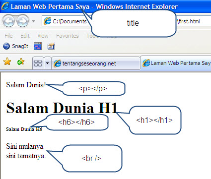 lamanweb